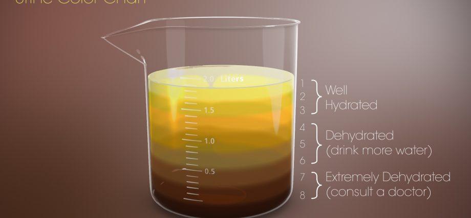 Powdered Urine